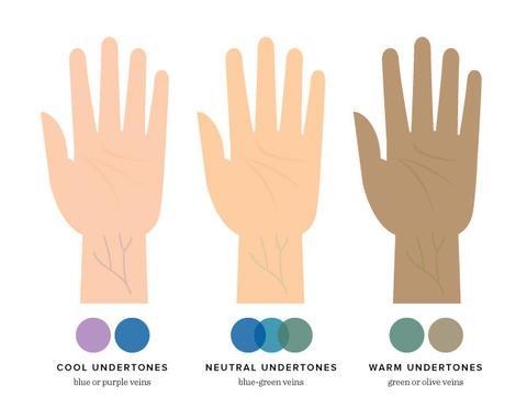 Skintone cara memilih warna foundation