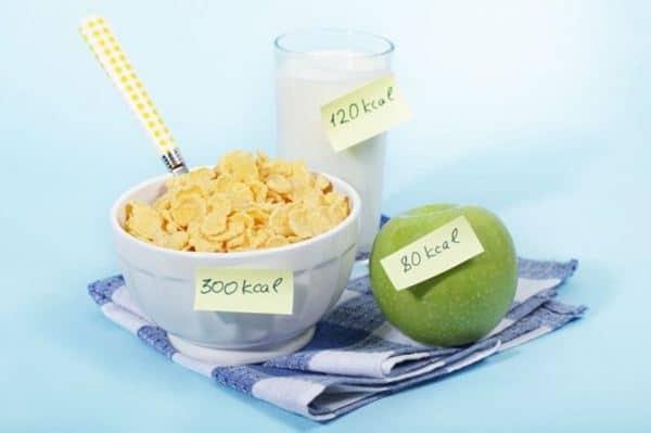 Kenali kebutuhan kalori harian