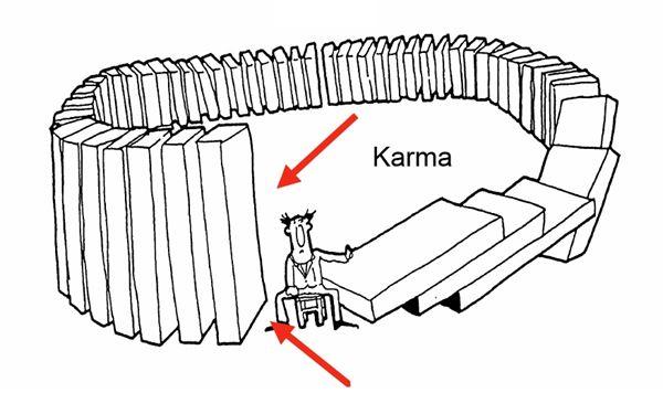 Peringkatkan Soal Karma