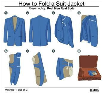 How_To_Fold_Suit_Jacket_1 (Copy)