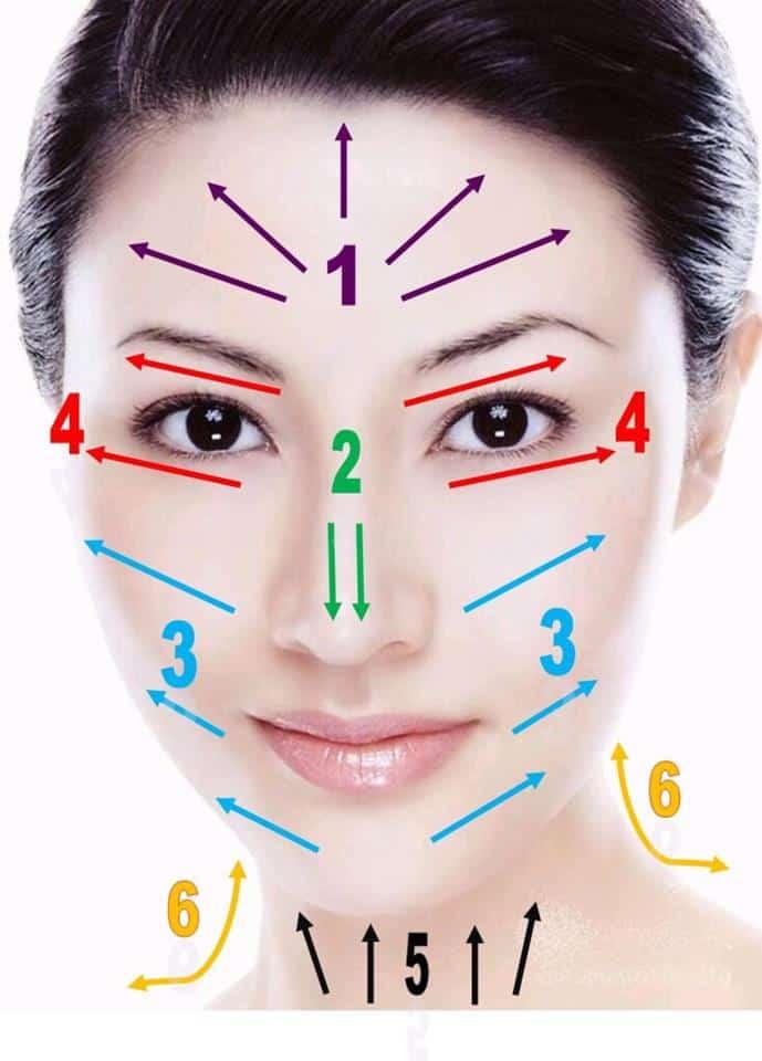 Aplikasikan krim wajah