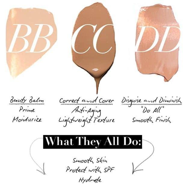 Perbedaan Foundation BB Cream CC Cream dan DD Cream