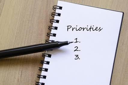 Mengetahui Prioritas