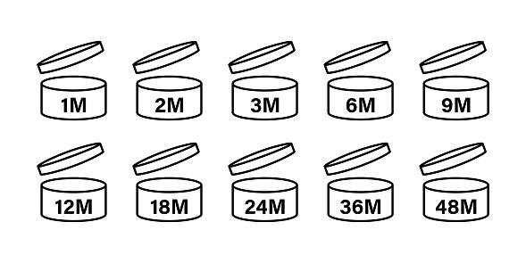 simbol pada produk kosmetik_PAO